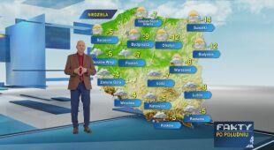 Tomasz Zubilewicz o pogodzie